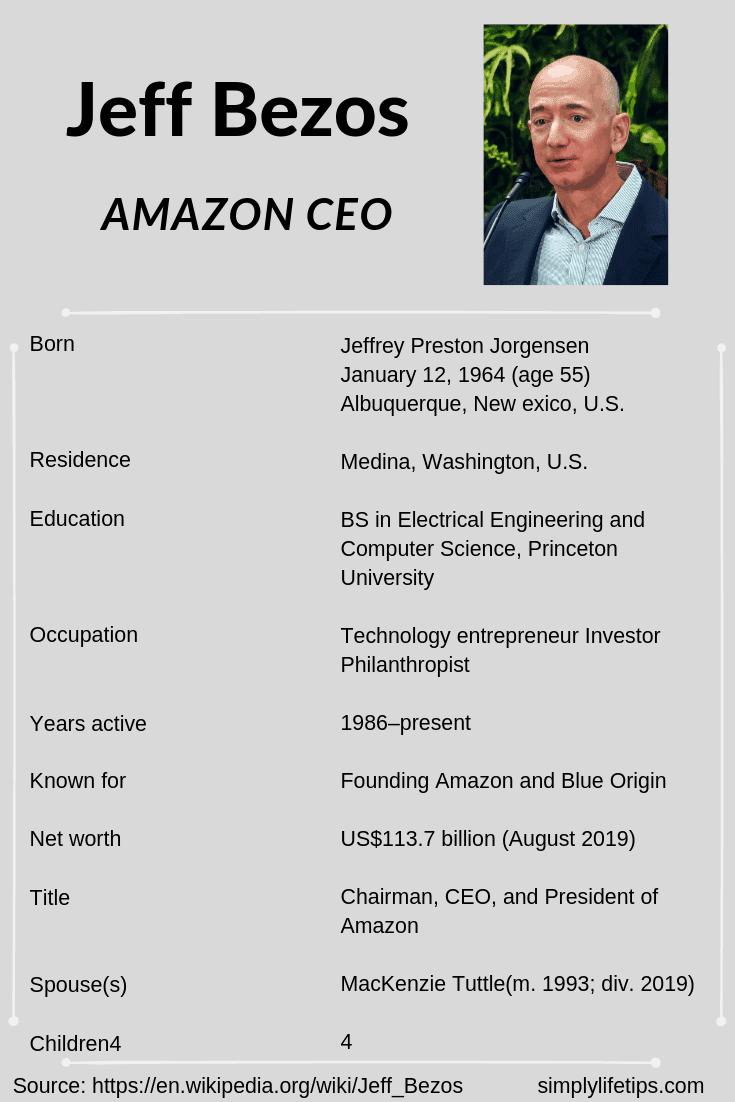 Jeff Bezos Amazon CEO Biography
