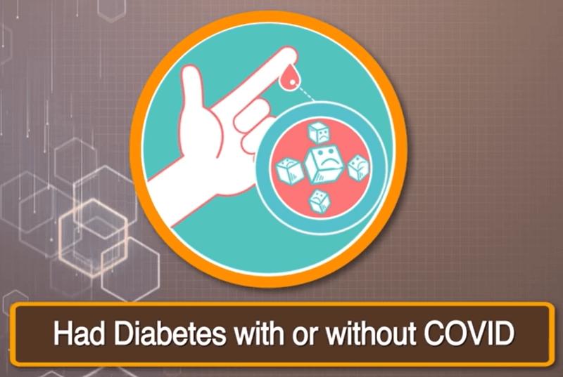 Diabetes risk Mucormycosis